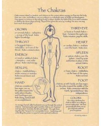 Chakras Reference Parchment Poster All Wicca Store Magickal Supplies Wiccan Supplies, Wicca Books, Pagan Jewelry, Altar Statues