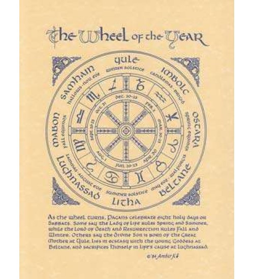 The Wheel of the Year Parchment Poster at All Wicca Store Magickal Supplies, Wiccan Supplies, Wicca Books, Pagan Jewelry, Altar Statues