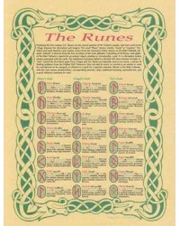 Celtic Runes Parchment Poster All Wicca Magickal Supplies Wiccan Supplies, Wicca Books, Pagan Jewelry, Altar Statues