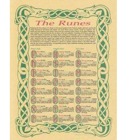 Celtic Runes Parchment Poster at All Wicca Store Magickal Supplies, Wiccan Supplies, Wicca Books, Pagan Jewelry, Altar Statues