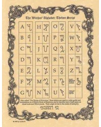 Witches Alphabet Parchment Poster All Wicca Store Magickal Supplies Wiccan Supplies, Wicca Books, Pagan Jewelry, Altar Statues