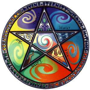 The pentagram represents the 4 elements plus spirit and is commonly used in Wicca